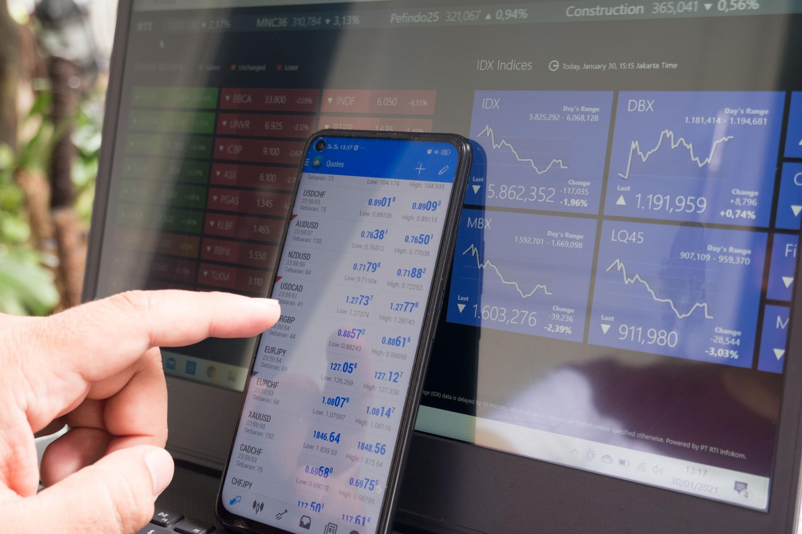 Technical Market Timing Indicators